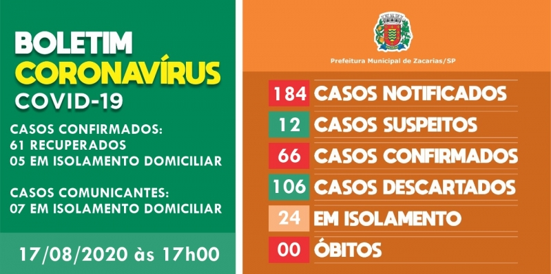 Noticia boletim-coronavirus-17082020